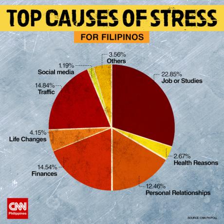 Photo Credit: CNN Philippines