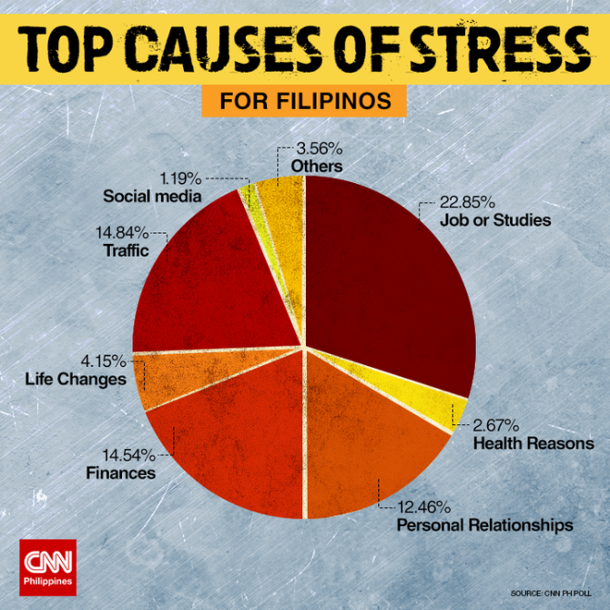 Photo Credit: CNN Philippines
